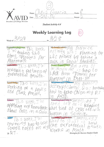 Weekly learning log for Avid learning log template